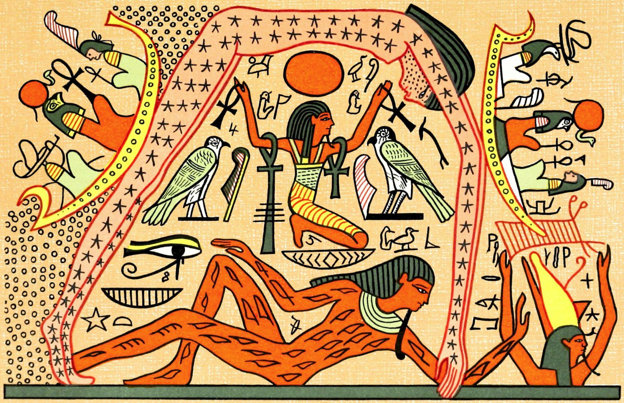 Quelle est la religion des Égyptiens?